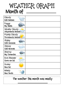 Bilingual Daily Weather Graphs