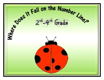 Bilingual Where Does It Fall on the Number Line?/Actividad
