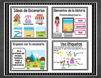 Bilingual Writing Anchor Chart Posters in English & Spanish:  Personal Narrative