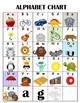 Bilingual and English Alphabet Charts