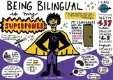 Being Bilingual is My Superpower Poster