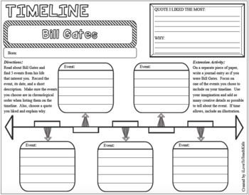 Bill Gates Timeline Poster Acrostic Poem Activity with Reading Passage