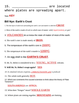 bill nye earth 39 s crust worksheet by jjms teachers pay teachers. Black Bedroom Furniture Sets. Home Design Ideas