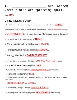 Bill Nye Earth's Crust Worksheet