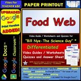 Video Guide, Quiz for Bill Nye – Food Web * PRINTING Google Doc™/pdf
