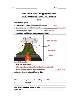 bill nye volcanoes worksheet kidz activities. Black Bedroom Furniture Sets. Home Design Ideas