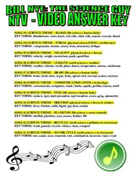 Bill Nye the Science Guy : NTV Top 11 Video Music Countdown (video worksheet)