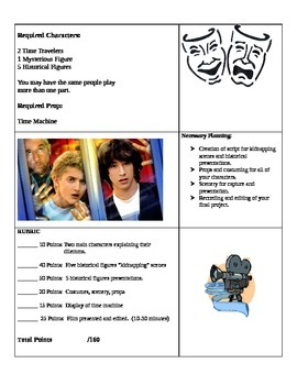Bill and Ted's Excellent Adventure World History Project