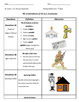 Bill of Rights - 10 Amendments