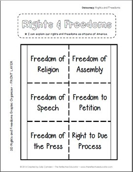 Rights and Freedoms