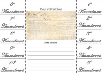 American Government Unit: The Constitution - Bill of Rights Activity