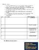 Bill of Rights Amendments 4-6 Worksheet
