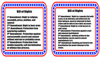 Bill of Rights Amendments Scenarios