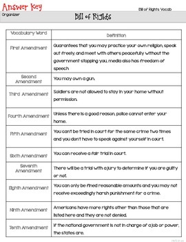 Bill of Rights Assessment Pack