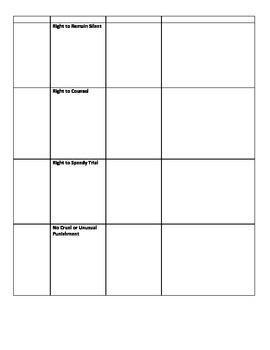 Bill of Rights Chart