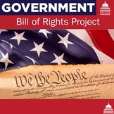 Bill of Rights Project | US Government