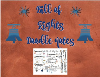 Bill of Rights Doodle Notes