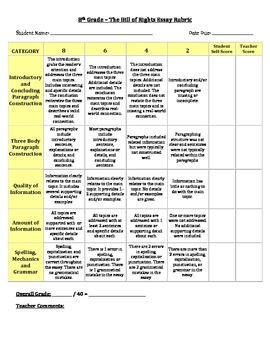 Bill of Rights Essay with Rubric