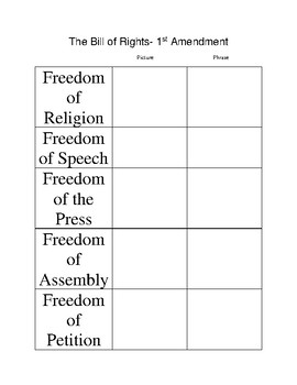 Bill of Rights- First Amendment Cut & Paste