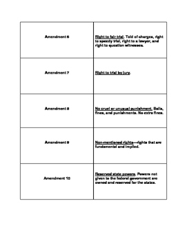 Bill of Rights Flashcards or Matching Game