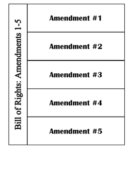Bill of Rights Flip Books