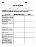 Bill of Rights Graphic Organizer!