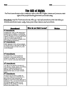 Bill of Rights Graphic Organizer!