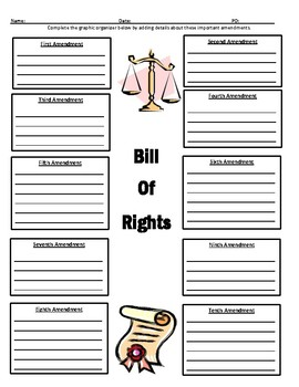 Bill of Rights Graphic Organizer