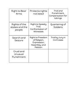 Bill of Rights: Graphic Organizer Activity