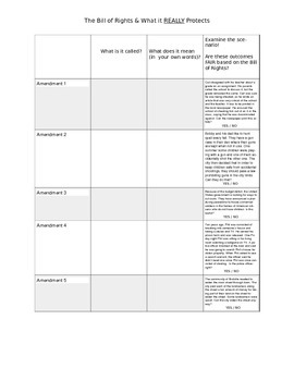 Bill of Rights Graphic Organizer W/ Scenarios