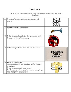 Bill of Rights Graphic Organizer with Pictures (one blank and completed)(EASY)
