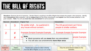 Bill of Rights Lesson Bundle