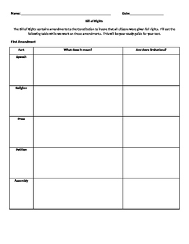 Bill of Rights Lesson Outline for Students