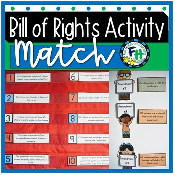 Bill of Rights | Match & Learn Activity