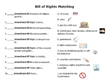 Bill of Rights Matching With Pictures