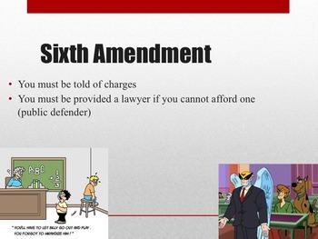 Bill of Rights Power Point Amendments 1-10