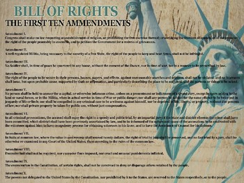 Establishing the US Government - The Bill of Rights