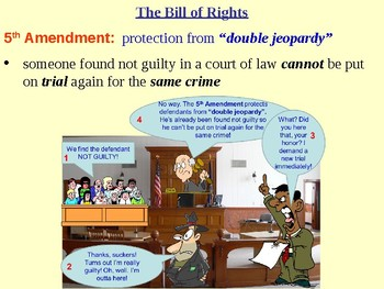 Bill of Rights PowerPoint Presentation