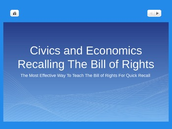 Bill of Rights Recall