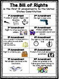 Bill of Rights Reference Poster / Anchor Chart