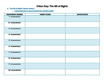 Bill of Rights: Video Day