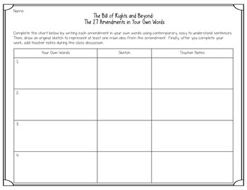 Bill of Rights and Beyond: Task Cards of the 27 Amendments