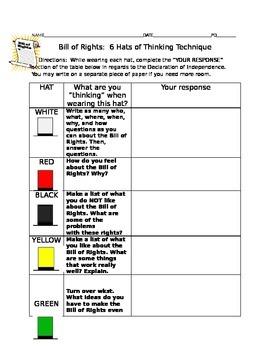 Bill of Rights:  deBono's 6 Hats of Thinking Activity
