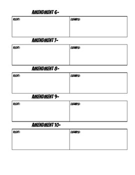 Bill of Rights stations chart