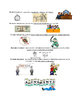 Bill of Rights study guide with visuals