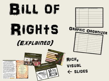 Bill of Rights (visually engaging & interactive) PPT slides with video links
