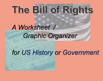 Bill of Rights worksheet for U.S. History ; Summary of Amendments ...