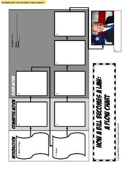 Bill to Law Bundle with Graphic Organizer, Storyboard & Instructional Materials