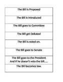 Bill to Law companion worksheet for Powerpoint