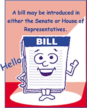 Bill to a Law Mark-Up Activity